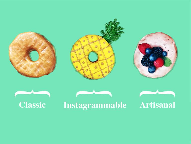 donutdiagram2