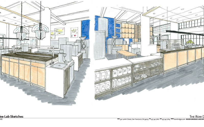 The Coffee Lab