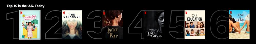 Netflix Ranking