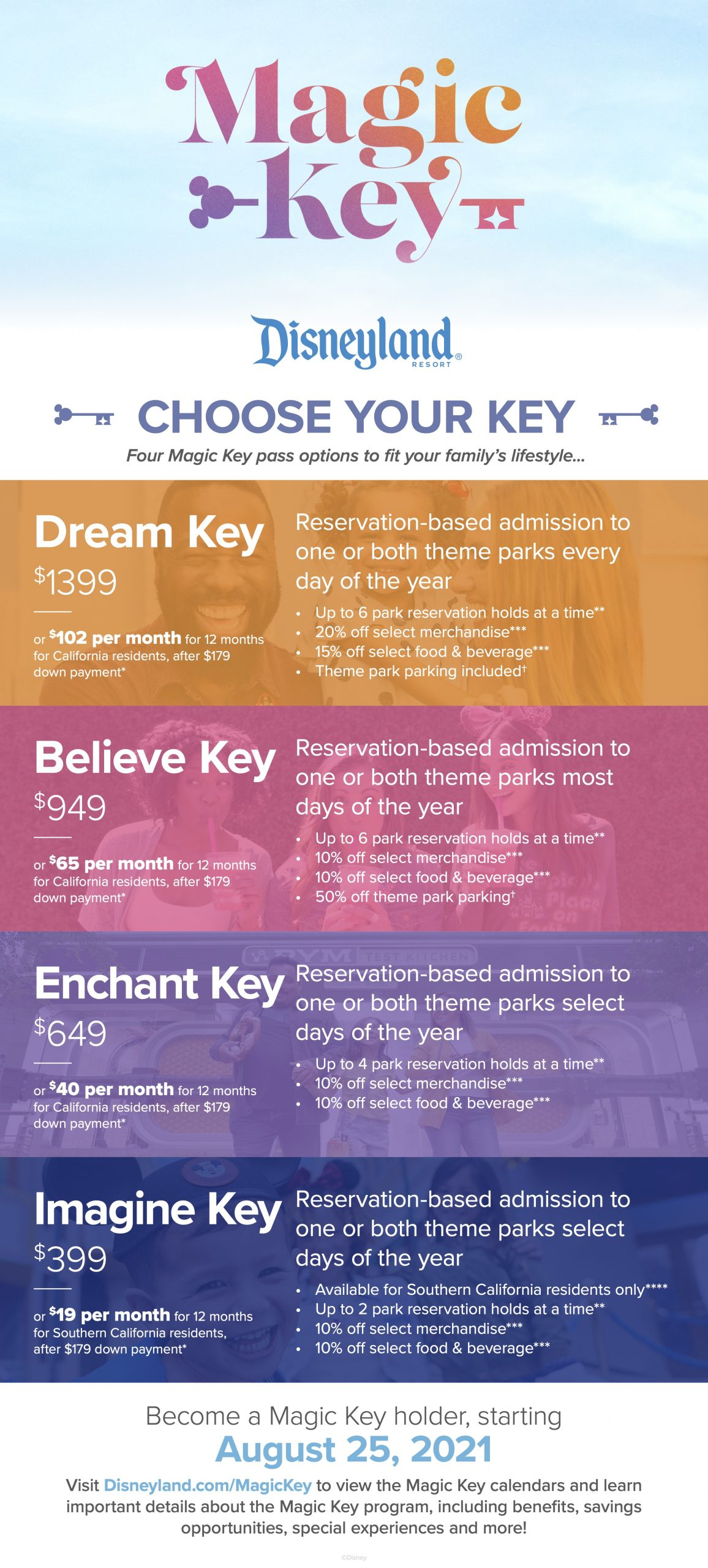 Disneyland Unveiled Its Magic Key Program. Here's What You Need to Know